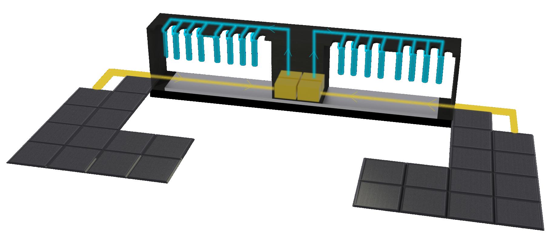 como funciona Solum estación de carga